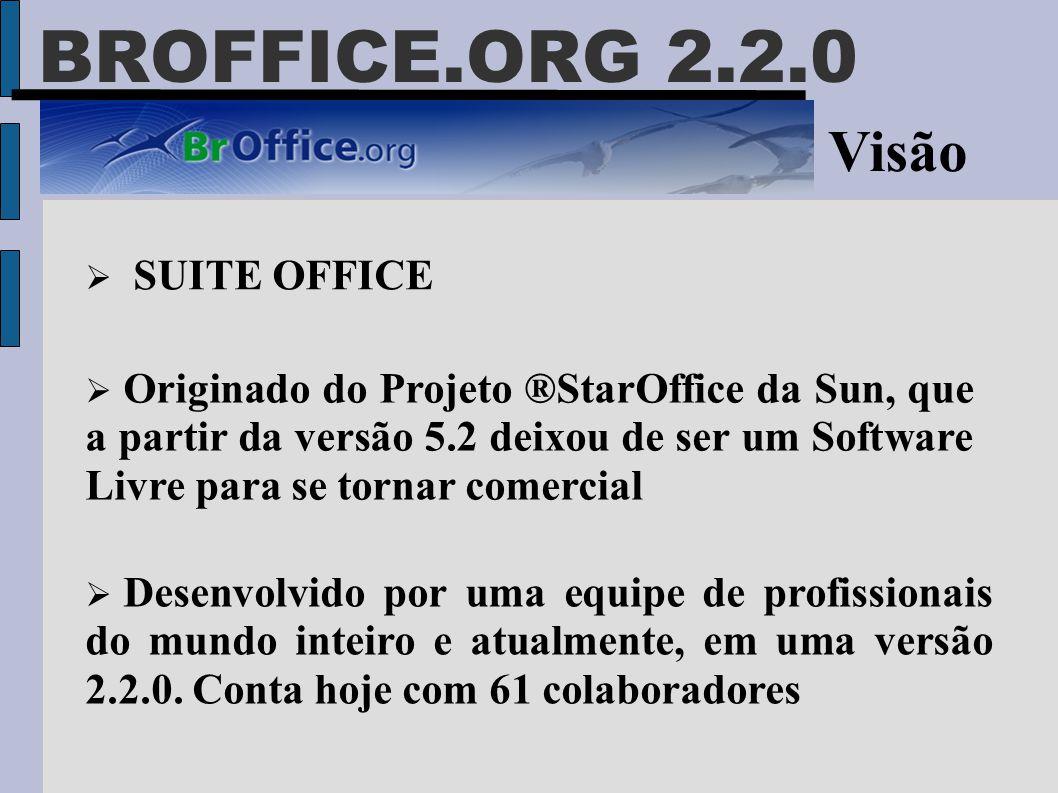 BROFFICE.ORG 2.2.0  Desenvolvido por uma equipe de profissionais do mundo inteiro e atualmente, em uma versão 2.2.0. Conta hoje com 61 colaboradores