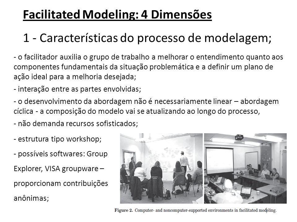 Facilitated Modeling: 4 Dimensões 1 - Características do processo de modelagem; - o facilitador auxilia o grupo de trabalho a melhorar o entendimento
