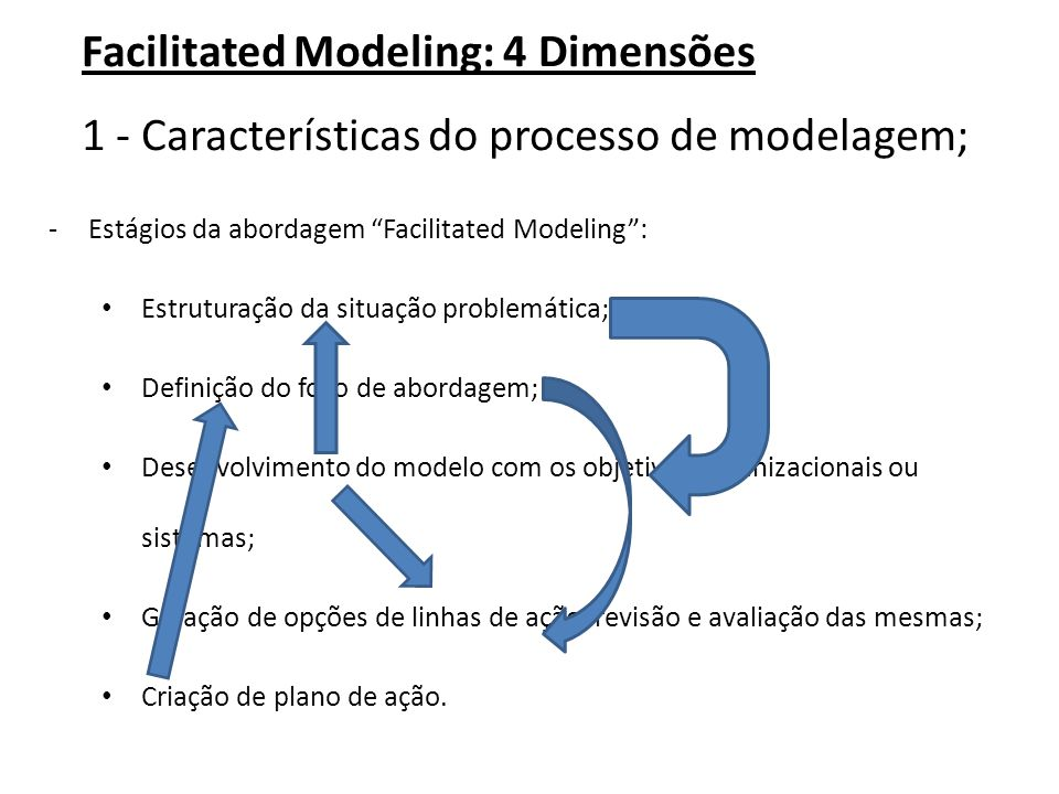 Facilitated Modeling: 4 Dimensões 1 - Características do processo de modelagem; -Estágios da abordagem Facilitated Modeling : • Estruturação da situação problemática; • Definição do foco de abordagem; • Desenvolvimento do modelo com os objetivos organizacionais ou sistemas; • Geração de opções de linhas de ação, revisão e avaliação das mesmas; • Criação de plano de ação.