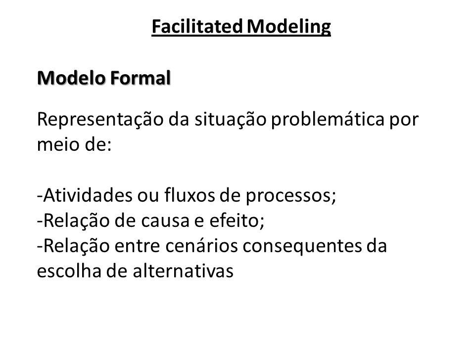 Facilitated Modeling Modelo Formal Representação da situação problemática por meio de: -Atividades ou fluxos de processos; -Relação de causa e efeito; -Relação entre cenários consequentes da escolha de alternativas