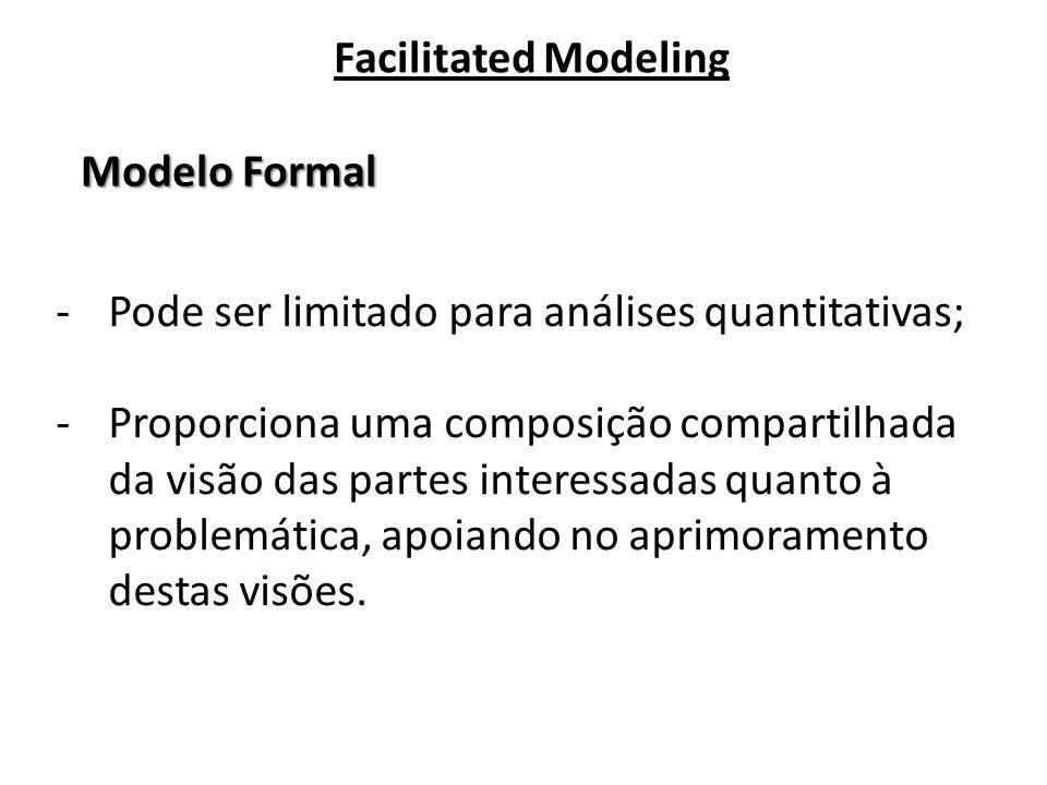 Facilitated Modeling Modelo Formal -Pode ser limitado para análises quantitativas; -Proporciona uma composição compartilhada da visão das partes interessadas quanto à problemática, apoiando no aprimoramento destas visões.