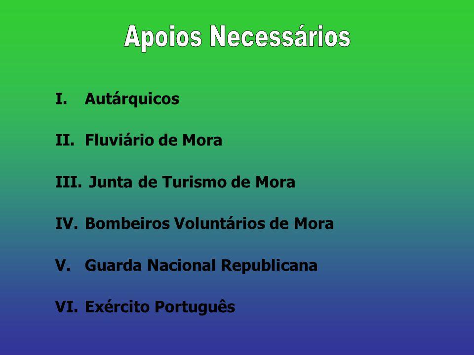 I.Autárquicos II.Fluviário de Mora III.