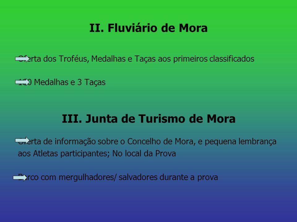 II. Fluviário de Mora Oferta dos Troféus, Medalhas e Taças aos primeiros classificados 180 Medalhas e 3 Taças Oferta de informação sobre o Concelho de