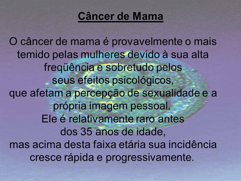 Câncer de Mama O câncer de mama é provavelmente o mais temido pelas mulheres devido à sua alta freqüência e sobretudo pelos seus efeitos psicológicos,