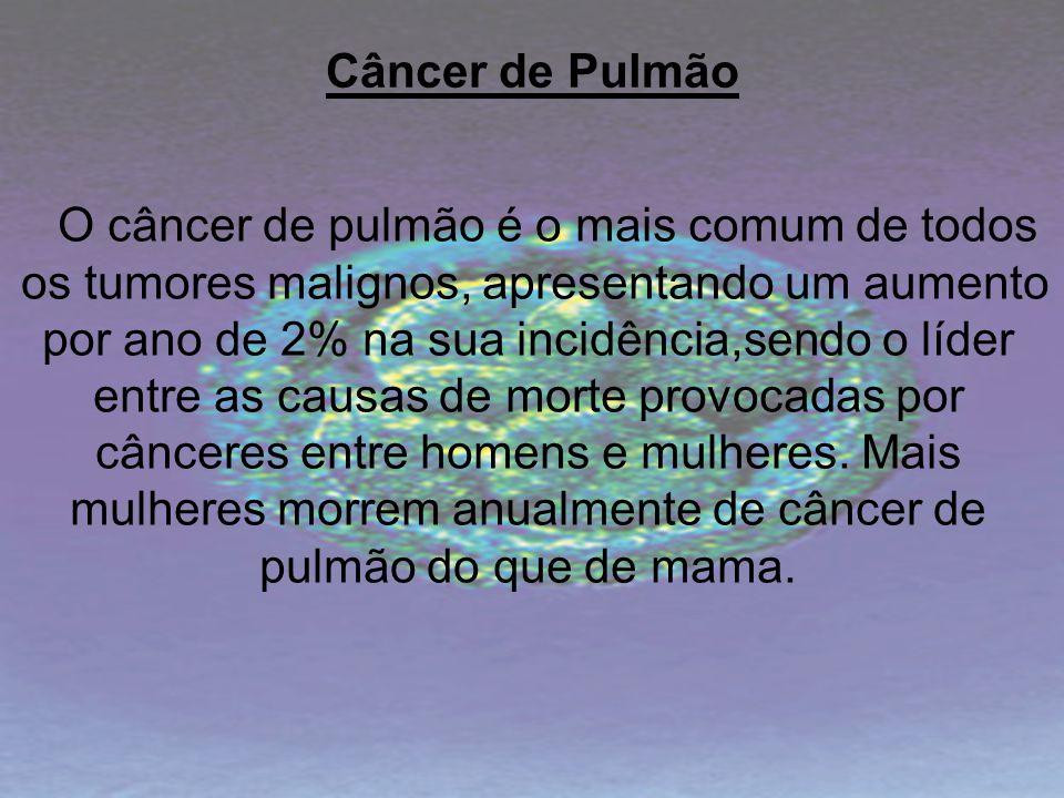 Câncer de Pulmão O câncer de pulmão é o mais comum de todos os tumores malignos, apresentando um aumento por ano de 2% na sua incidência,sendo o líder