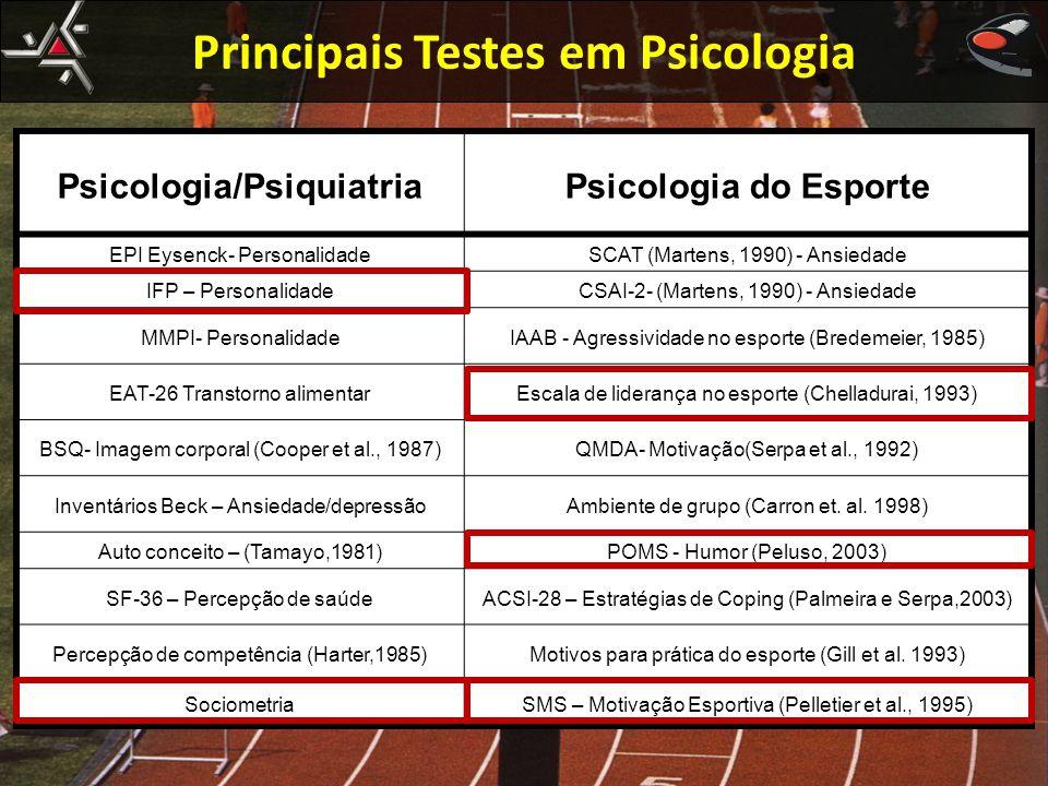 Psicologia/PsiquiatriaPsicologia do Esporte EPI Eysenck- PersonalidadeSCAT (Martens, 1990) - Ansiedade IFP – PersonalidadeCSAI-2- (Martens, 1990) - An