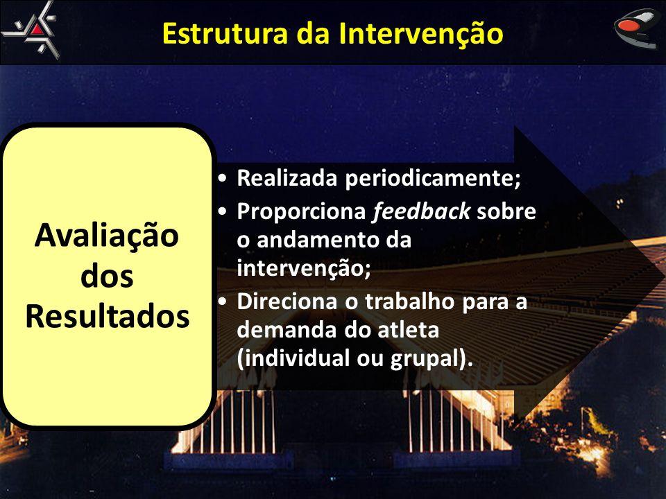 Estrutura da Intervenção •Realizada periodicamente; •Proporciona feedback sobre o andamento da intervenção; •Direciona o trabalho para a demanda do at