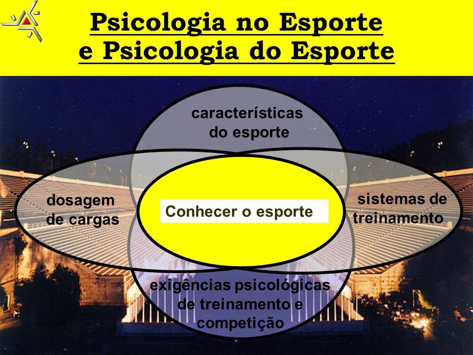 Psicologia no Esporte e Psicologia do Esporte características do esporte exigências psicológicas de treinamento e competição sistemas de treinamento d