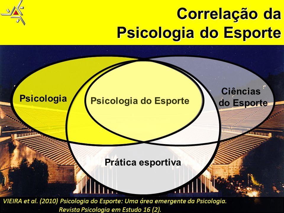 Psicologia Prática esportiva Psicologia do Esporte Ciências do Esporte Correlação da Psicologia do Esporte VIEIRA et al. (2010) Psicologia do Esporte:
