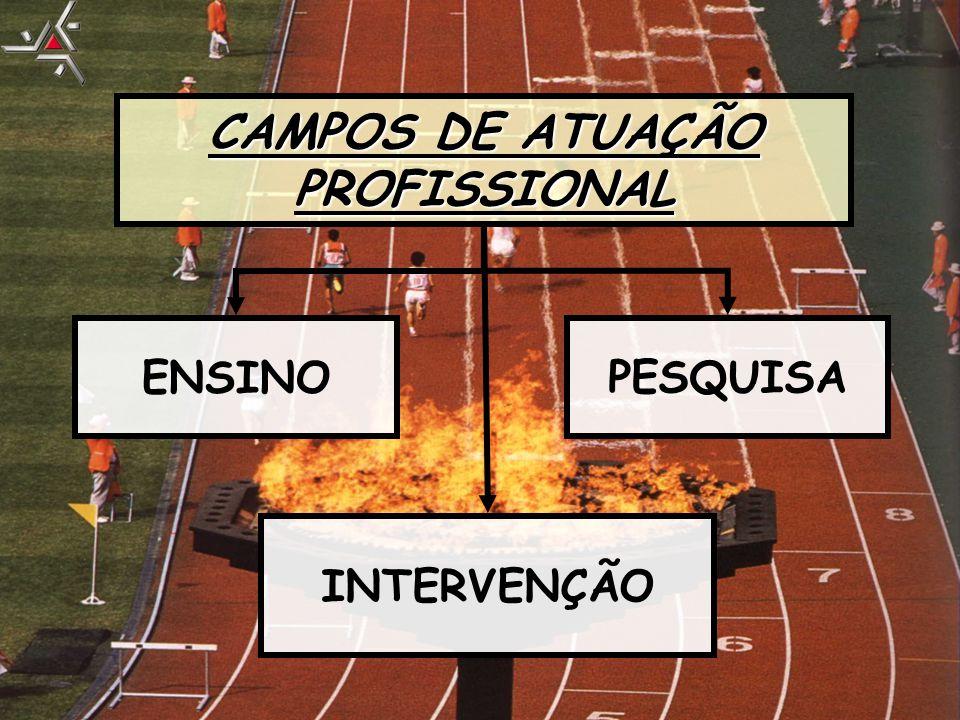 CAMPOS DE ATUAÇÃO PROFISSIONAL ENSINO PESQUISA INTERVENÇÃO