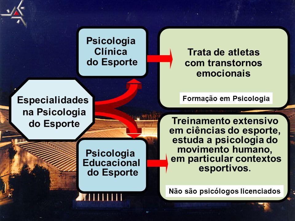 Psicologia Clínica do Esporte Psicologia Educacional do Esporte Trata de atletas com transtornos emocionais Treinamento extensivo em ciências do espor