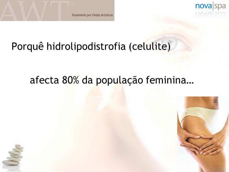 Porquê hidrolipodistrofia (celulite) afecta 80% da população feminina…