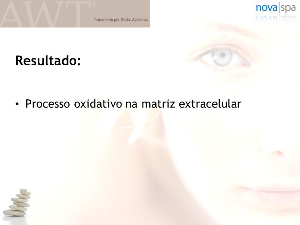 Resultado: • Processo oxidativo na matriz extracelular