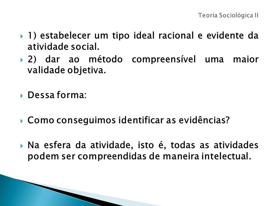  1) estabelecer um tipo ideal racional e evidente da atividade social.