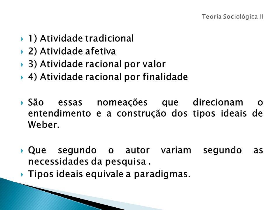  1) Atividade tradicional  2) Atividade afetiva  3) Atividade racional por valor  4) Atividade racional por finalidade  São essas nomeações que direcionam o entendimento e a construção dos tipos ideais de Weber.