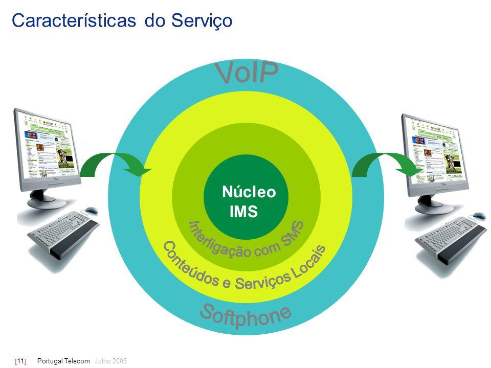 [ 11 ] Portugal Telecom Julho 2005 Características do Serviço Núcleo IMS