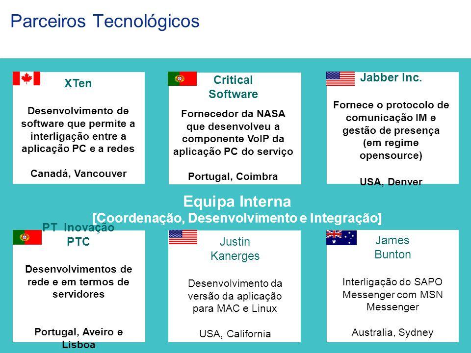 [ 12 ] Portugal Telecom Julho 2005 Parceiros Tecnológicos Equipa Interna [Coordenação, Desenvolvimento e Integração] XTen Desenvolvimento de software que permite a interligação entre a aplicação PC e a redes Canadá, Vancouver Jabber Inc.
