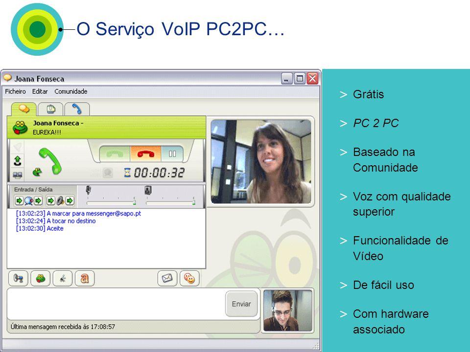 [ 16 ] Portugal Telecom Julho 2005 O Serviço VoIP PC2PC… > Grátis > PC 2 PC > Baseado na Comunidade > Voz com qualidade superior > Funcionalidade de Vídeo > De fácil uso > Com hardware associado