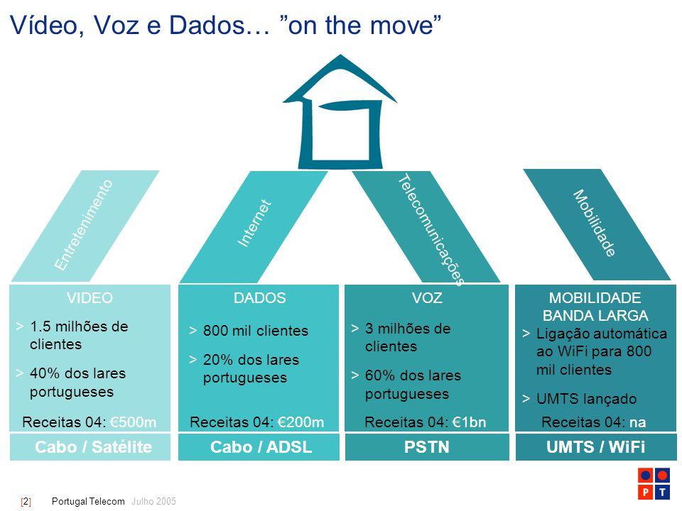 [ 3 ] Portugal Telecom Julho 2005 Vídeo: a nossa oferta… €21.76 40 canais Clássico €15.20 19 canais Selecção €20.23 Digital 60 canais €26.76 €11.14 €12.10 €7.02 €13.51 €15.55 €5.08 €20.23 €3.56 > 3 pacotes básicos > 10 canais premium que são vendidos como acréscimo à oferta básica > São obtidos descontos na aquisição de mais que um canal de filmes ou através de uma combinação de canais de filmes com canais para crianças e/ou adultos