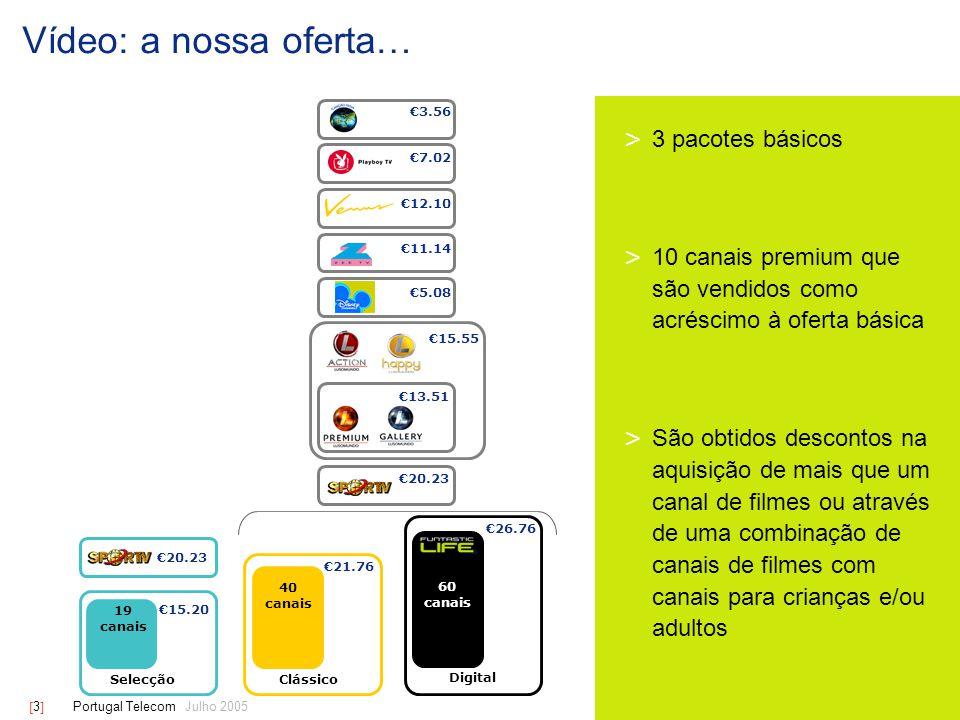 [ 14 ] Portugal Telecom Julho 2005 Interligação com o serviço de SMS Full and seamless PC-to-Mobile and Mobile-to-PC > Mais de 1,25 milhões de SMS enviados e recebidos