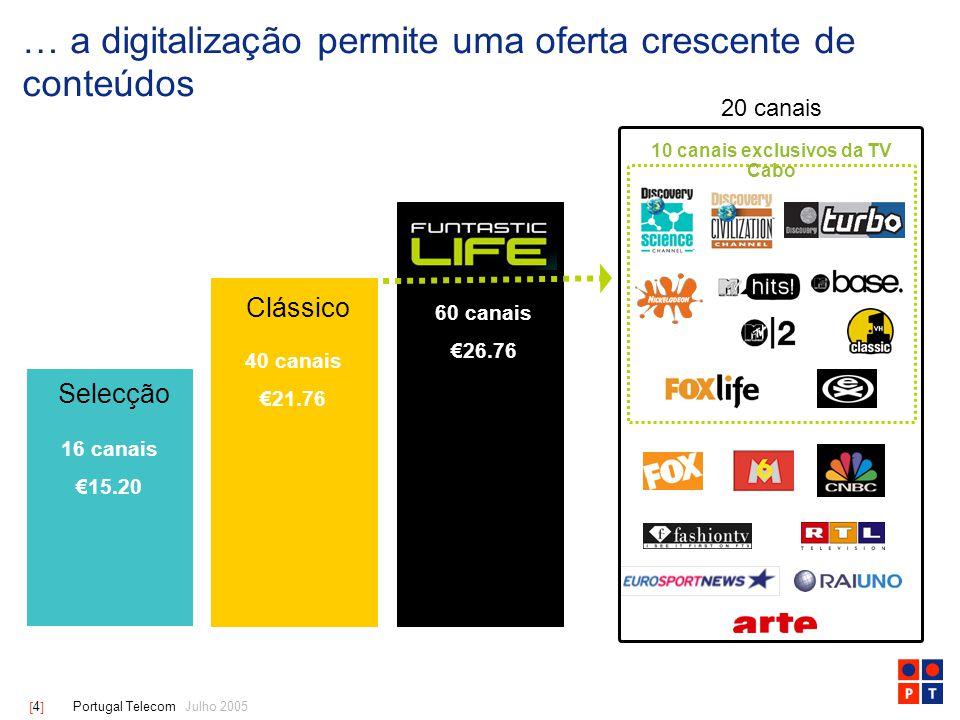 [ 4 ] Portugal Telecom Julho 2005 60 canais €26.76 16 canais €15.20 Selecção 40 canais €21.76 Clássico 10 canais exclusivos da TV Cabo 20 canais … a digitalização permite uma oferta crescente de conteúdos