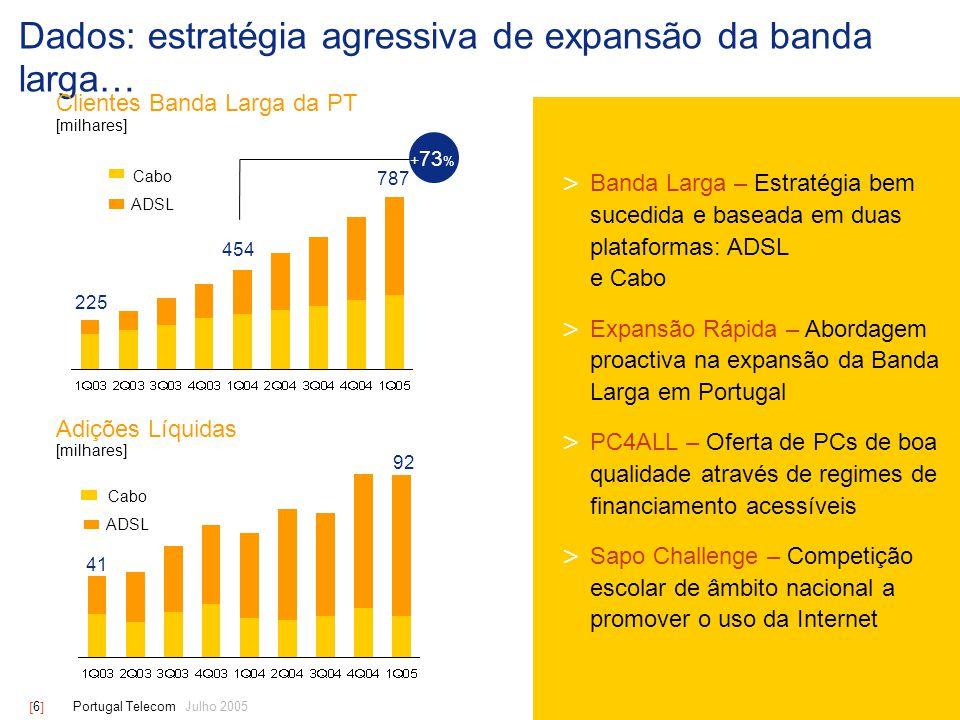 [ 7 ] Portugal Telecom Julho 2005 … resultou num dos mercados de banda larga com expansão mais rápida na Europa Clientes Banda Larga [milhares] + 328 % Cresc.