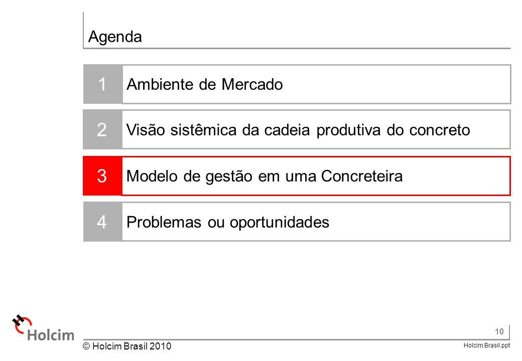 10 Holcim Brasil.ppt © Holcim Brasil 2010 Agenda 1 Ambiente de Mercado 2 Visão sistêmica da cadeia produtiva do concreto 3 Modelo de gestão em uma Con