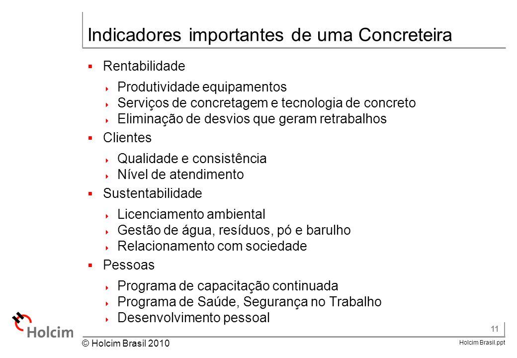 11 Holcim Brasil.ppt © Holcim Brasil 2010 Indicadores importantes de uma Concreteira  Rentabilidade  Produtividade equipamentos  Serviços de concre