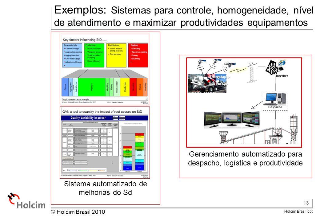 13 Holcim Brasil.ppt © Holcim Brasil 2010 Gerenciamento automatizado para despacho, logística e produtividade Sistema automatizado de melhorias do Sd