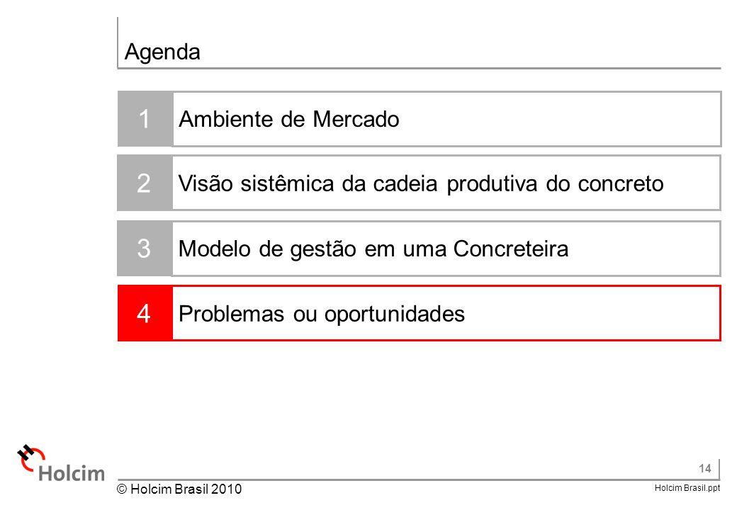 14 Holcim Brasil.ppt © Holcim Brasil 2010 Agenda 1 Ambiente de Mercado 2 Visão sistêmica da cadeia produtiva do concreto 3 Modelo de gestão em uma Con