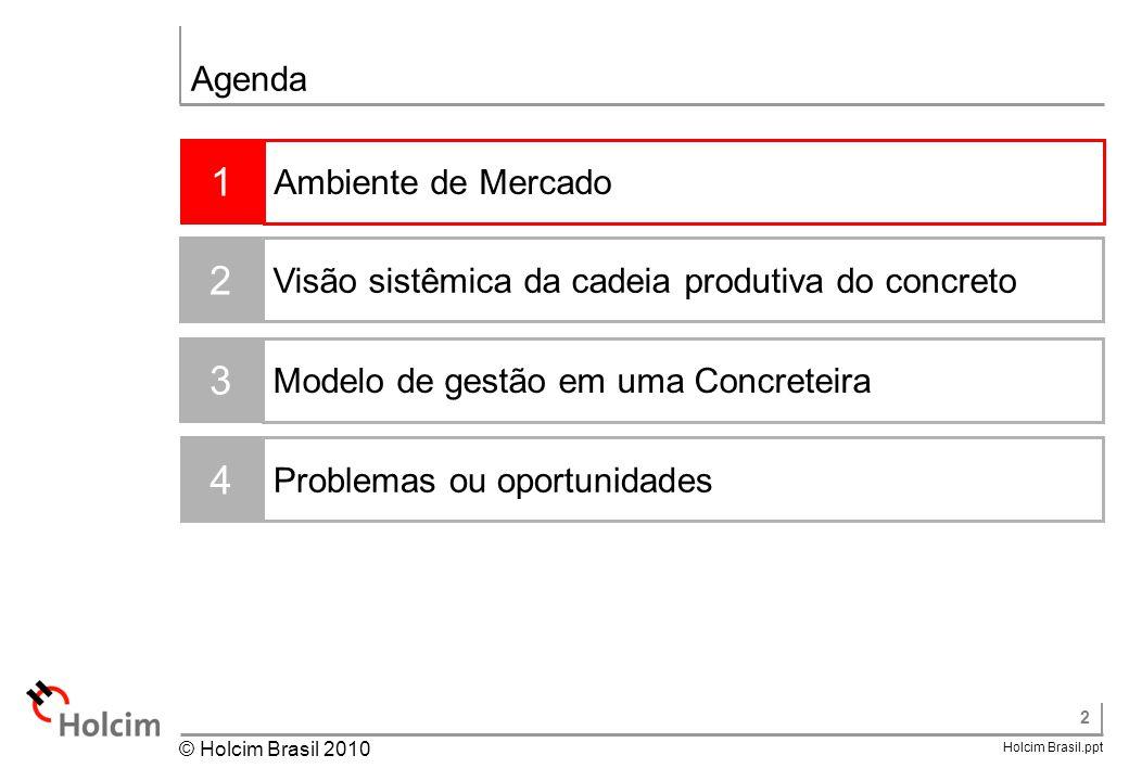2 Holcim Brasil.ppt © Holcim Brasil 2010 Agenda 1 Ambiente de Mercado 2 Visão sistêmica da cadeia produtiva do concreto 3 Modelo de gestão em uma Conc