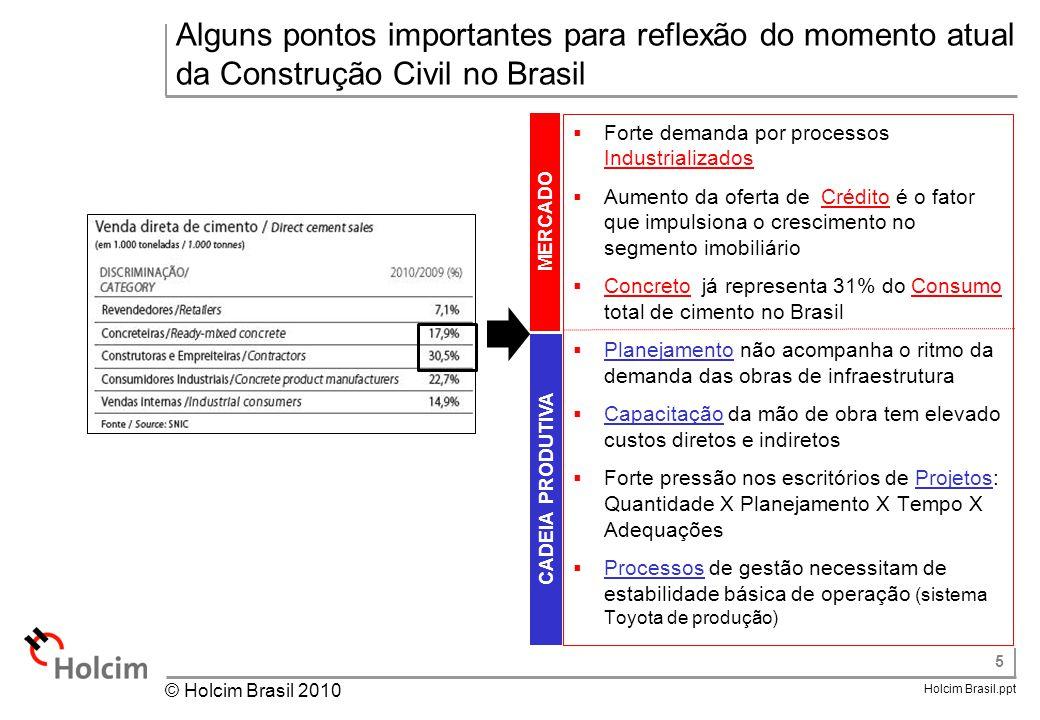 5 Holcim Brasil.ppt © Holcim Brasil 2010 Alguns pontos importantes para reflexão do momento atual da Construção Civil no Brasil  Forte demanda por pr