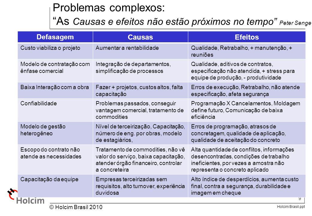 """9 Holcim Brasil.ppt © Holcim Brasil 2010 Problemas complexos: """"As Causas e efeitos não estão próximos no tempo"""" Peter Senge Defasagem CausasEfeitos Cu"""
