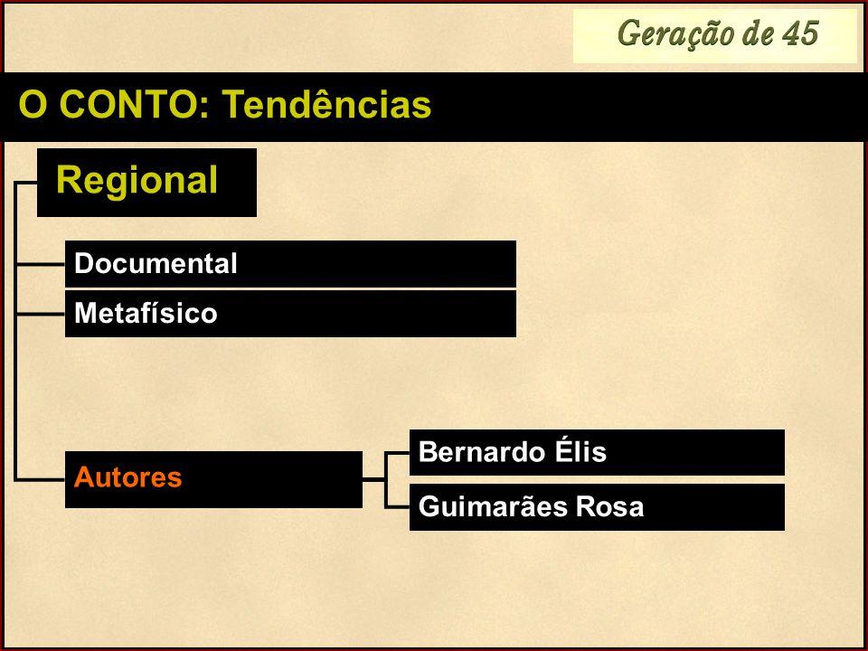 Geração de 45 O CONTO: Tendências Documental Regional Metafísico Bernardo Élis Autores Guimarães Rosa