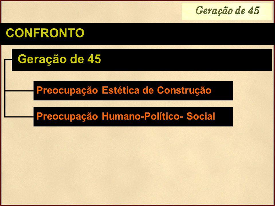 Geração de 45 CONFRONTO Geração de 45 Preocupação Estética de Construção Preocupação Humano-Político- Social