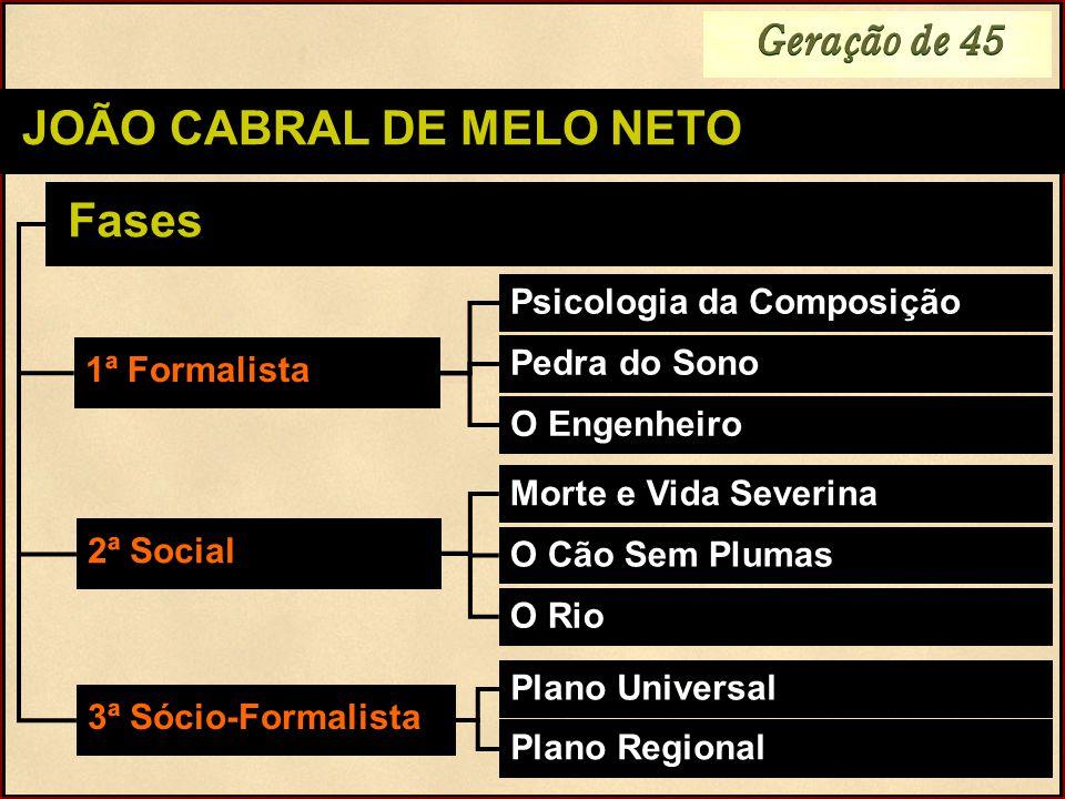 Geração de 45 JOÃO CABRAL DE MELO NETO Psicologia da Composição Fases 1ª Formalista Pedra do Sono O Engenheiro Plano Universal 3ª Sócio-Formalista Pla