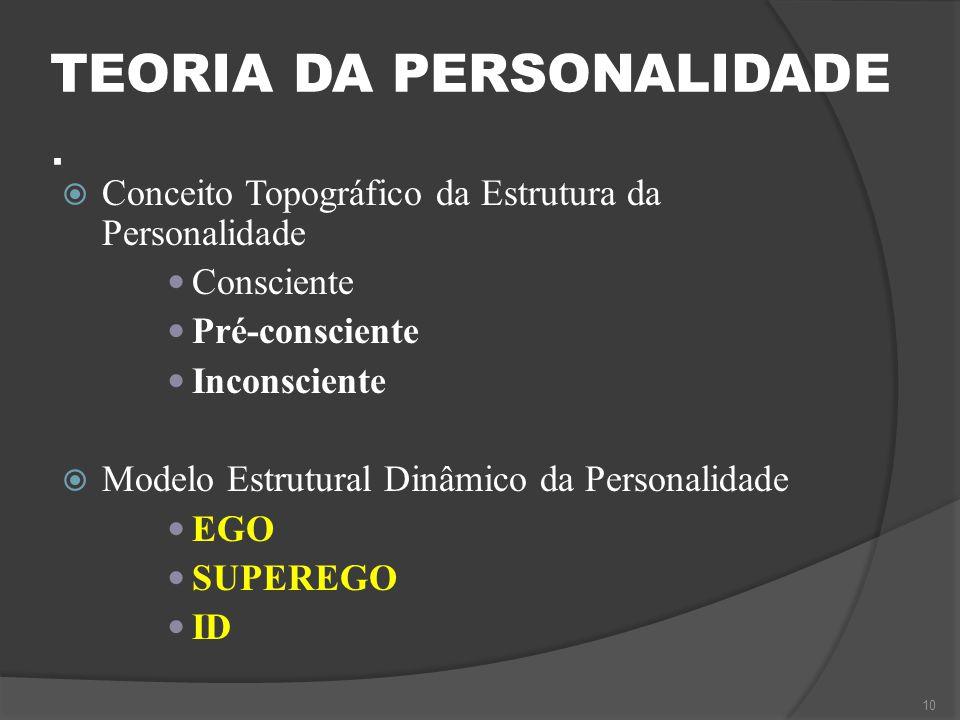 TEORIA DA PERSONALIDADE.