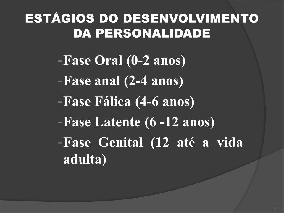 ESTÁGIOS DO DESENVOLVIMENTO DA PERSONALIDADE - Fase Oral (0-2 anos) - Fase anal (2-4 anos) - Fase Fálica (4-6 anos) - Fase Latente (6 -12 anos) - Fase Genital (12 até a vida adulta) 11