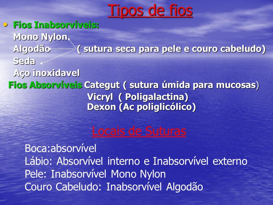 Tipos de fios • Fios Inabsorvíveis: Mono Nylon Algodão ( sutura seca para pele e couro cabeludo) Seda Aço inoxidavel Aço inoxidavel Fios Absorvíveis Categut ( sutura úmida para mucosas) Fios Absorvíveis Categut ( sutura úmida para mucosas) Vicryl ( Poligalactina) Dexon (Ac poliglicólico) Vicryl ( Poligalactina) Dexon (Ac poliglicólico) Locais de Suturas Boca:absorvível Lábio: Absorvível interno e Inabsorvível externo Pele: Inabsorvível Mono Nylon Couro Cabeludo: Inabsorvível Algodão