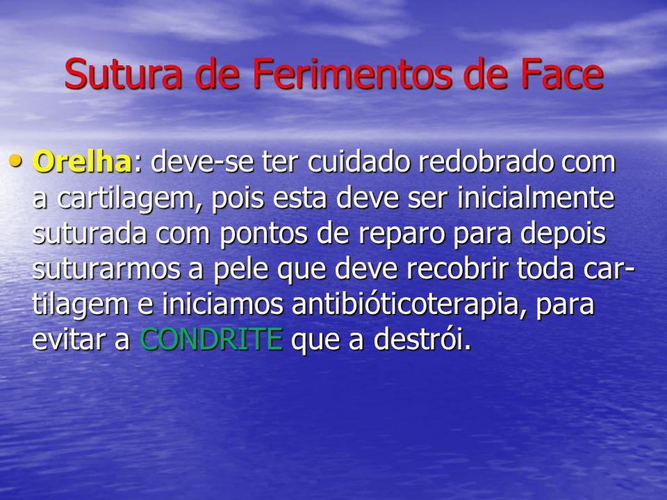 SUTURANDO O FERIMENTO SUPERFICIAL 12 3 4 56