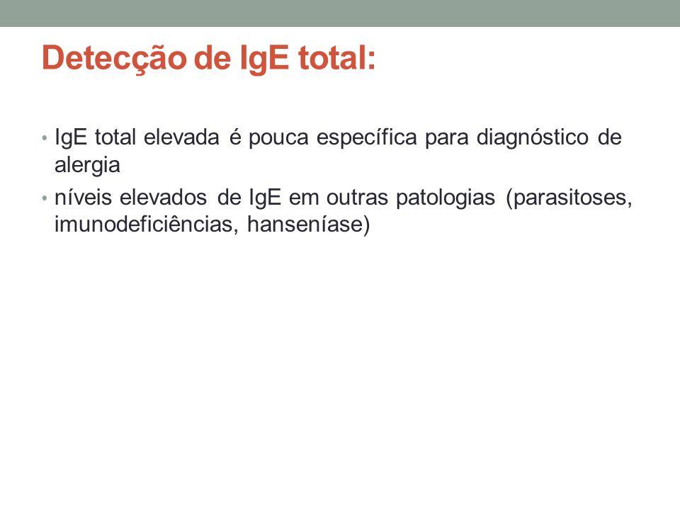 Detecção de IgE total: • IgE total elevada é pouca específica para diagnóstico de alergia • níveis elevados de IgE em outras patologias (parasitoses,