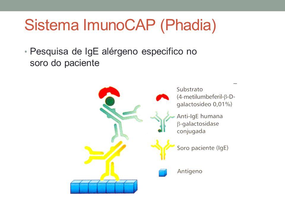 Sistema ImunoCAP (Phadia) • Pesquisa de IgE alérgeno especifico no soro do paciente