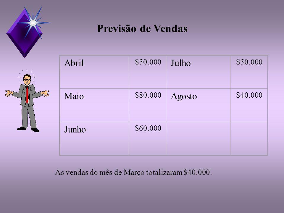 Previsão de Vendas Abril $50.000 Julho $50.000 Maio $80.000 Agosto $40.000 Junho $60.000 As vendas do mês de Março totalizaram $40.000.