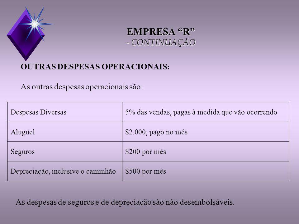 DA DEMONSTRATIVO DA VARIAÇÃO DO PATRIMÔNIO LÍQUIDO Patrimônio Líquido Anterior (em 31/3/x1)$83.200 (+) Lucro$14.705 (=) Patrimônio Líquido em 31/7/x1)$97.905