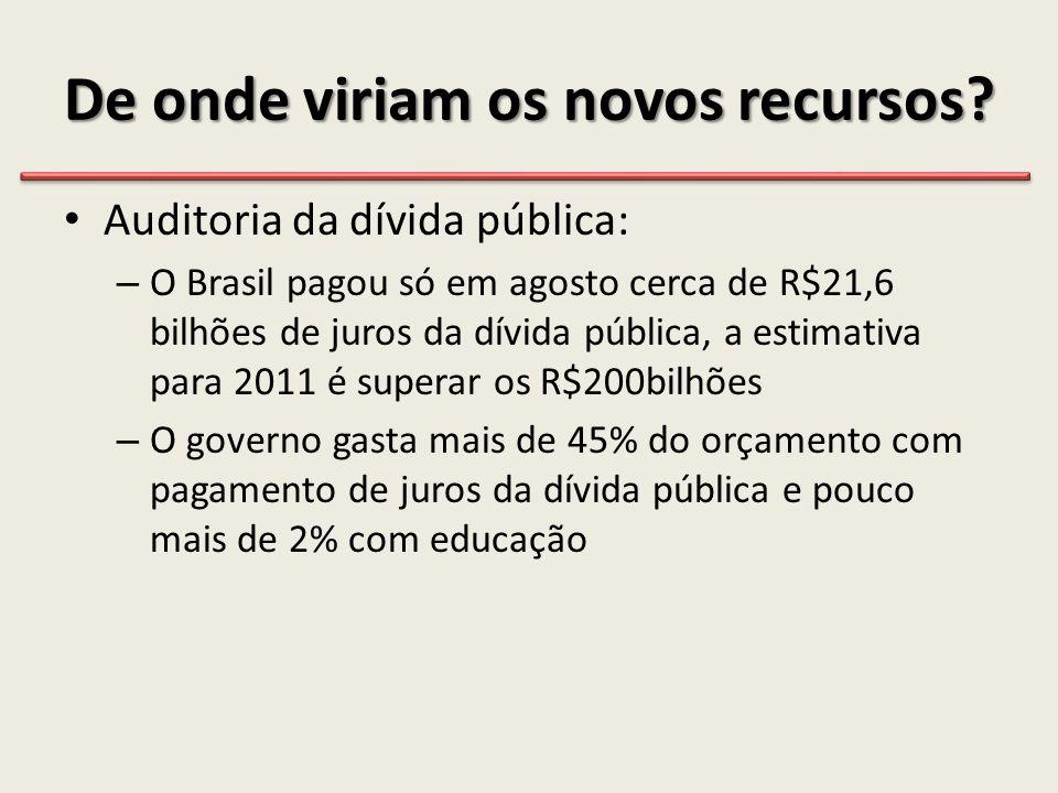 De onde viriam os novos recursos? • Auditoria da dívida pública: – O Brasil pagou só em agosto cerca de R$21,6 bilhões de juros da dívida pública, a e