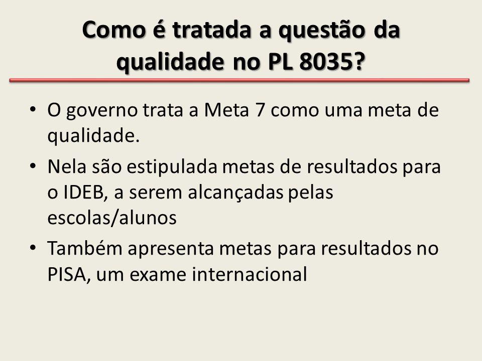 Como é tratada a questão da qualidade no PL 8035? • O governo trata a Meta 7 como uma meta de qualidade. • Nela são estipulada metas de resultados par