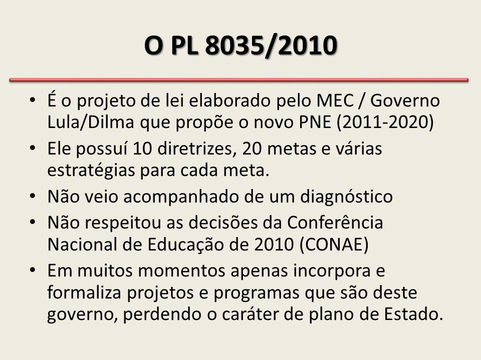 O PL 8035/2010 • É o projeto de lei elaborado pelo MEC / Governo Lula/Dilma que propõe o novo PNE (2011-2020) • Ele possuí 10 diretrizes, 20 metas e v