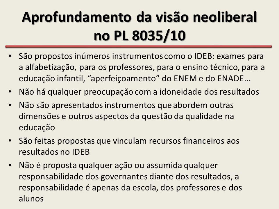 Aprofundamento da visão neoliberal no PL 8035/10 • São propostos inúmeros instrumentos como o IDEB: exames para a alfabetização, para os professores,