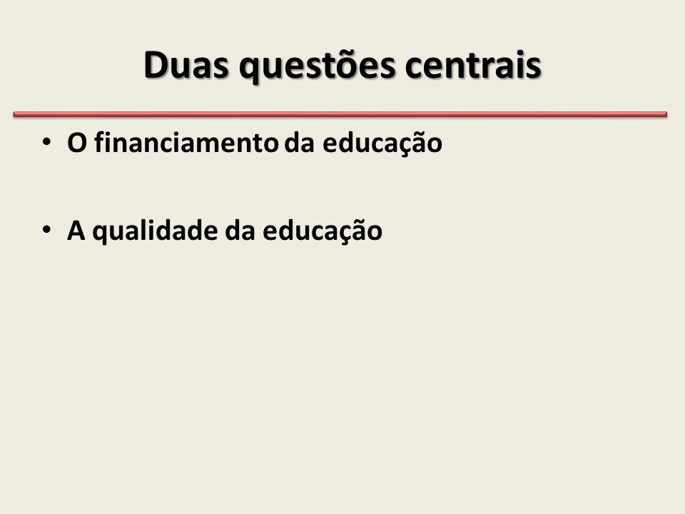 Duas questões centrais • O financiamento da educação • A qualidade da educação