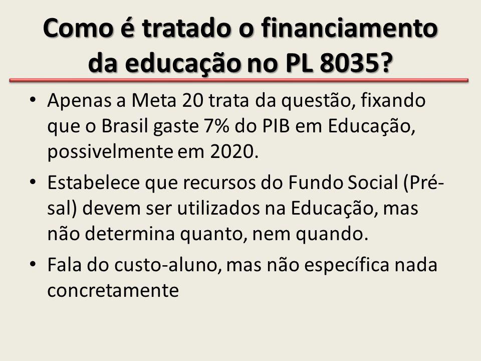 Como é tratado o financiamento da educação no PL 8035? • Apenas a Meta 20 trata da questão, fixando que o Brasil gaste 7% do PIB em Educação, possivel
